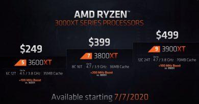 AMD Rayzen XT Processor